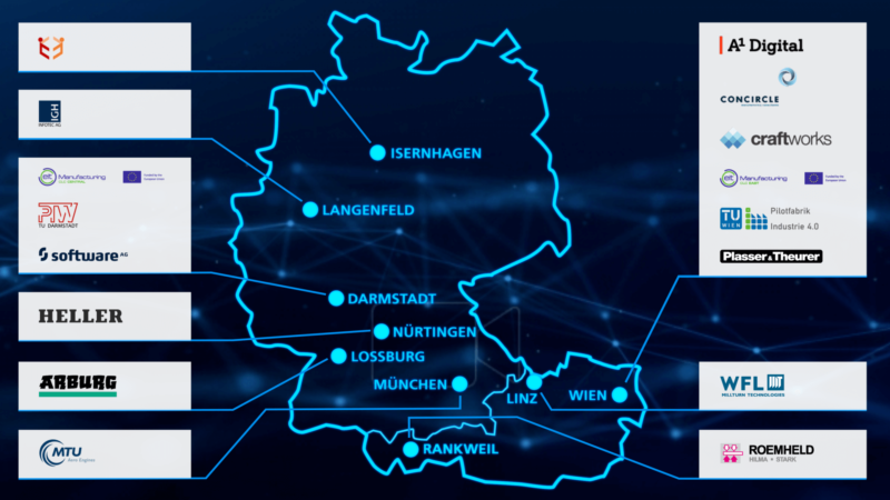 Projektpartner Karte für Österreich und Deutschland - EuProGigant